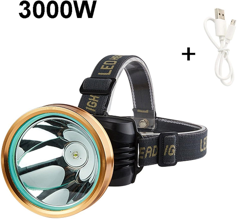 GLJJQMY Blendschutz Jagd Fern-Kopf-Taschenlampe Taschenlampe (Ausgabe   A)