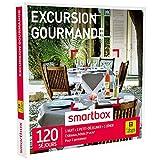 SMARTBOX - Coffret Cadeau - EXCURSION GOURMANDE - 120 SÉJOURS : un château, un mas, un domaine ou une auberge de prestige sélectionnés par Logis