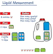 Learning Resources Giant Magnetic Gallon Set