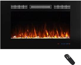 heat surge electric fireplace manual