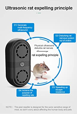 2 Pack Electronic Mouse Repeller Pest Control Plug in Indoor and Outdoor Repellent Use for Mice, Rats, Bats, Roaches, Ants, S