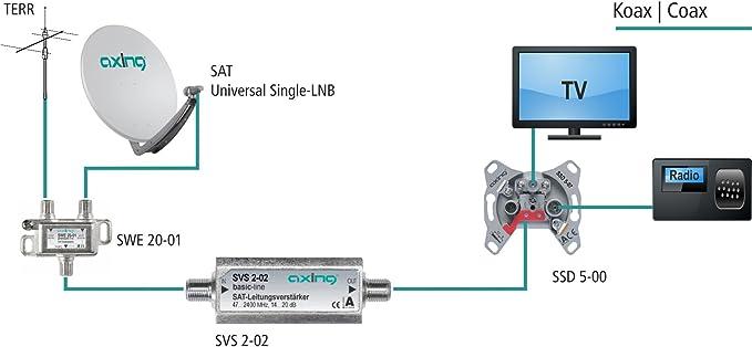 Axing SVS 2-02 - Amplificador de señal para equipos por satélite (20 dB, 47-2400 MHz), plateado