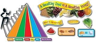 Carson Dellosa Good Nutrition Bulletin Board Set (110091)