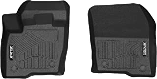 COOLSHARK Ford Edge Floor Mats, Waterproof Floor Liner Custom Fit for 2015-2019 Ford Edge, Front Row Only, All Weather Guard,Black