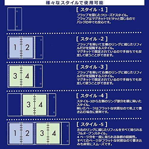 レイメイ藤井Keyword(キーワード)『デュアルリングバインダー』