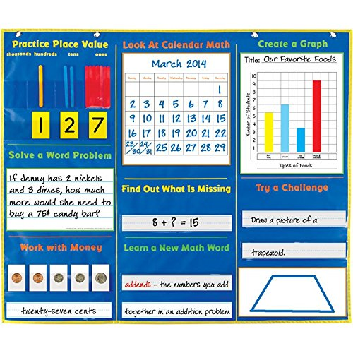 """Really Good Stuff Daily Math Pocket Chart – 38"""" by 32"""" – Practice Math Skills with Interactive Multi-Activity Chart – Grommets, Magnetic Strip for Easy Hanging"""