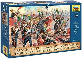 Zvezda French Voltigeurs Elite Infantry (1805-1813) 1:72 Scale Military Model Kit