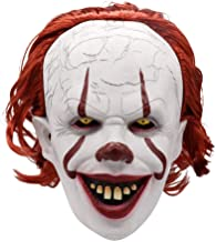 the scariest masks ever made