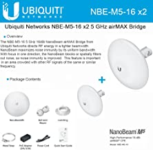 ubiquiti point to point antenna