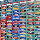 X-Zone 2021 Fantasy Football Draft Board with Over 380 Player Labels Draft Kit alphabetized by Position and Color Coded by Team.