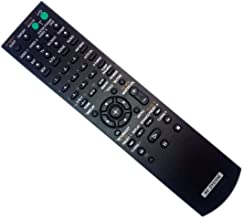 Best sony receiver remote Reviews