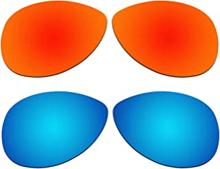 COODY 2 Pair Replacement Polarized Lenses for Ray-Ban RB8301 59mm Sunglasses Pack P2