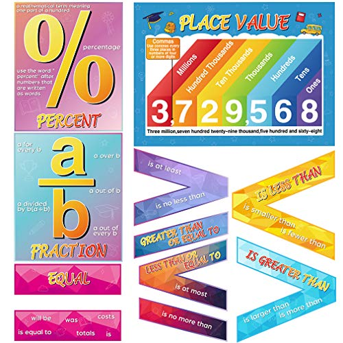 12 Pieces Math Symbol Posters for Classroom,Laminted Math Keywords Math Vocabulary Posters for Elementary and Middle School Classroom,Teach Multiplication Division Addition Subtraction and More
