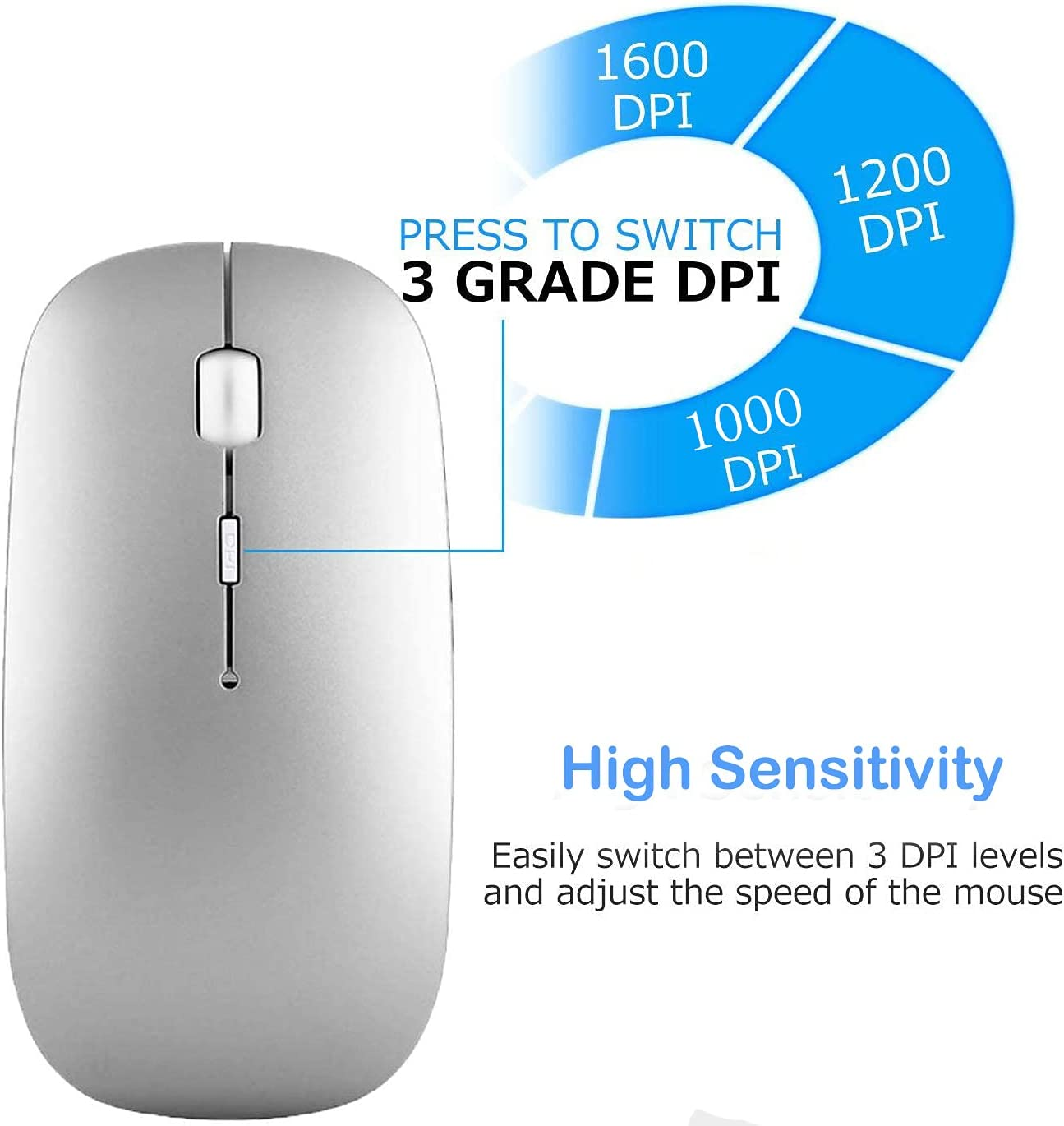 Wireless Mouse, Rechargeable Dual Mode(Bluetooth5.0 and USB) 2.4GHz Bluetooth Wireless Mouse for Mac/MacBook Air/iPad iOS 13/Windows, Portable Optical Silent Wireless Slim Mouse for Computer Laptop PC