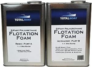 TotalBoat Liquid Urethane Foam Kit 6 Lb Density, Closed Cell for Flotation & Reinforcement (2 Gallon Kit)