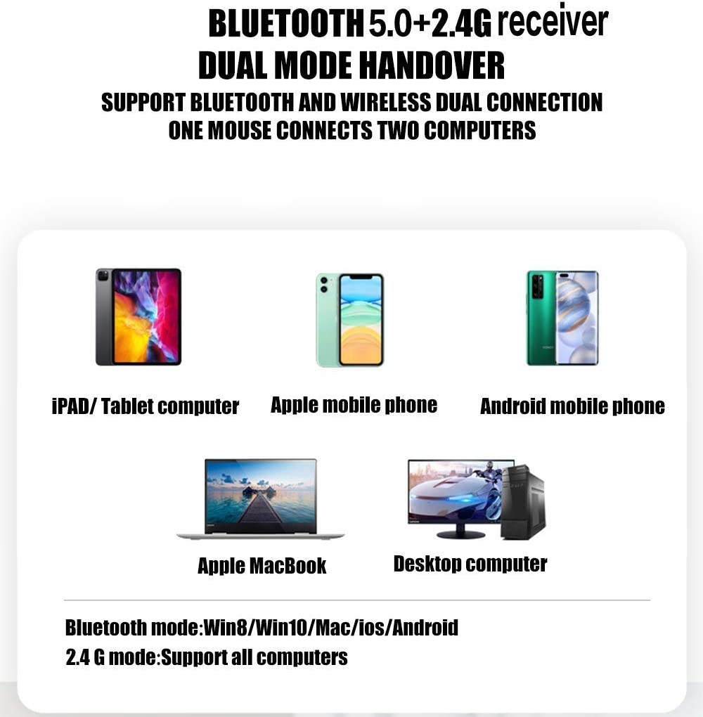 Bluetooth Mouse Wireless Bluetooth Mouse for iPad Mac MacBook Pro MacBook Air iMac Chromebook Desktop Computer