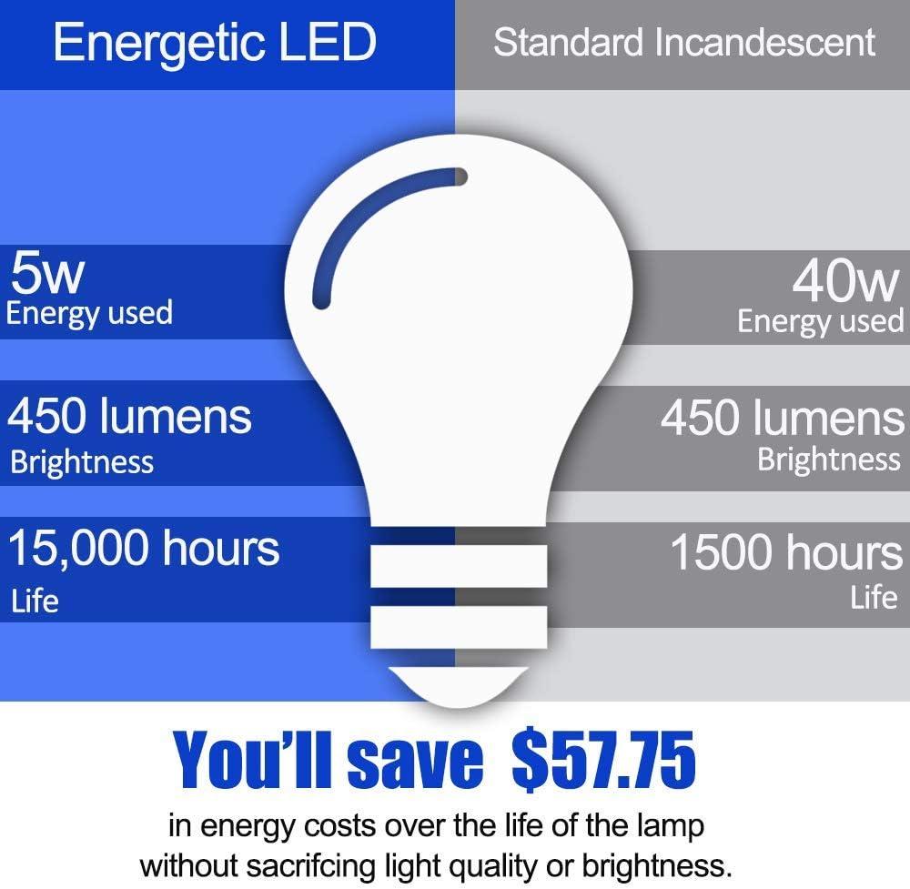 Non-Dimmable LED Light Bulb UL Listed 40 Watt Equivalent Warm White 3000K E26 Standard Base 24 Pack A19 LED Light Bulb