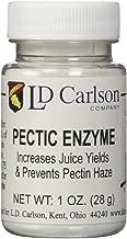 Pectic Enzyme (Powder) - 1 oz.