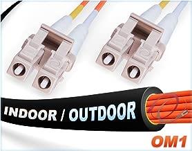 fibre optic ethernet cable