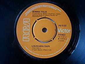 10 Mejor Bonnie Tyler Rain de 2020 – Mejor valorados y revisados