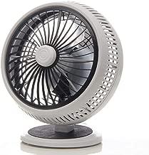 AIMEIFAN Ventilador USB - Mini Mesa portátil Ventilador de Escritorio - Tecnología de circulación de Aire Whisper Quiet Cyclone - para el hogar, la Oficina, los Viajes al Aire Libre