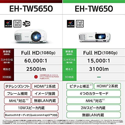 EPSON(エプソン)『dreamio(EH-TW650)』
