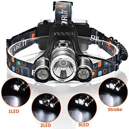 Linterna Frontal LED T6 GRDE luz Bicicleta Linterna