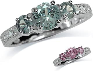 Best created alexandrite ring Reviews