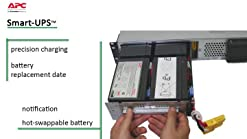 RBC123 UPSBatteryCenter SMT750RMI2U APC Smart-UPS 750 Rack Mount 2U 230V SMT750RMI2U Compatible Battery Pack Replacement