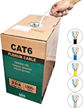 plenum rated cat6