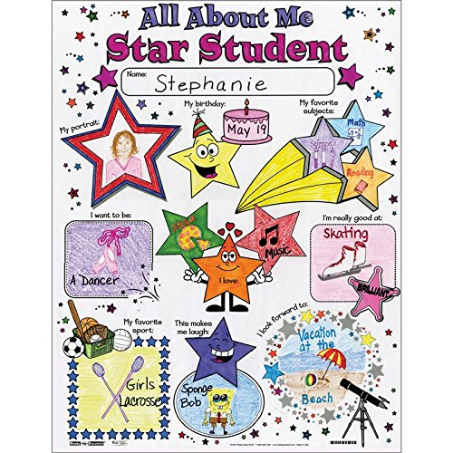 """Really Good Stuff All About Me Student Posters – Ready-to-Decorate and Fill in – Great Way for Students to Learn About Classmates – Printed on Strong Card Stock, 17"""" x 22"""" Each (Pack of 24)"""