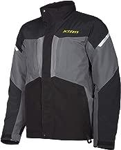 klim keweenaw parka jacket
