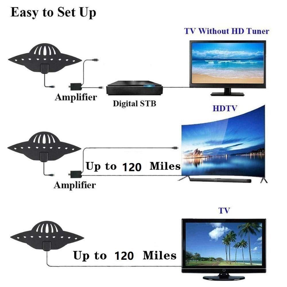 BangHaa HDTV Antena Booster Amplificado HD Antena de TV Digital, Antena de TV 120 Millas de Alcance, Soporte 4K 1080P, Todos los televisores de Cubierta for Amplified Digital TV Antenas: Amazon.es: Electrónica
