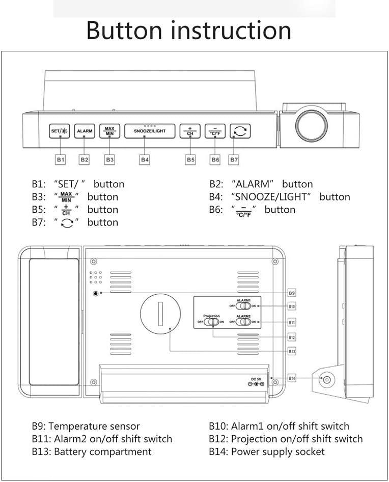 Newooh Projection Alarm Clock with Outdoor Sensor Bedroom ...