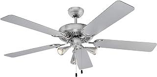 PROFICARE PC DVL 3078 - Ventilateur de plafond - 5 pales - 132cm – Circulation d'air optimale - Chrome