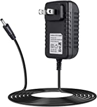 SoulBay 21W 15V Power Adapter for Amazon Echo(1st Gen & 2nd Gen), Echo Plus(1st Gen), Echo Show(1st gen), 2nd Gen Amazon Fire TV, Echo Look, Echo Link Replacement Charger Cord
