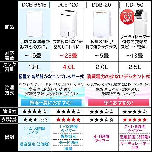 アイリスオーヤマ衣類乾燥除湿機タイマー付除湿量6.5Lコンプレッサー方式DCE-6515