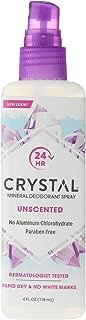 Best deodorant packaging suppliers Reviews