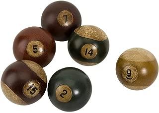 billiard ball decor