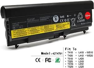 LQM 11.1V 94Wh/8.4Ah New Laptop Battery for Lenovo ThinkPad 55++ T410 T420 E420 T510 T510i T520 T520i W510 W520 57Y4186 42T4799 42T4798