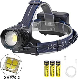 Hecloud XHP70.2 Headlamp Led Light Super Bright 5000 Lumens Zoomable 3 Mode USB Charging and Power Bank Function Fit Fishing Camping Hunting with 3 Rechargeable Batteries and USB Cable