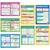 """Algebra Posters - Set of 7 