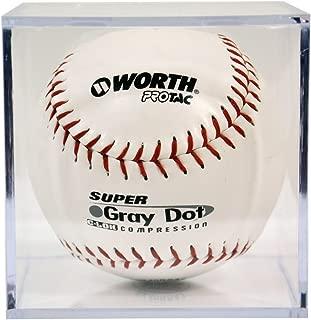 Best softball case holder Reviews