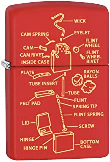 Zippo Anatomy Lighters
