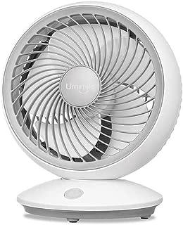 【最新版】Umimile サーキュレーター 首振り 静音 壁掛け 18cm 小型 卓上扇風機 6畳 扇風機 風量3段階調節 パワフル送風 省エネ 5枚羽根 USB電源 ホワイト