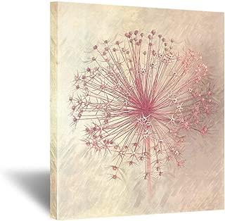 Best dandelion canvas painting Reviews