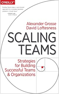 Best business models for teams Reviews