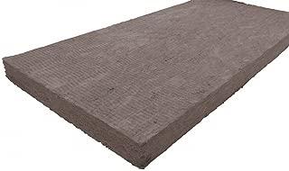 Best roxul 24 inch insulation Reviews