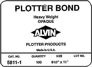 Best plotter paper sheets Reviews