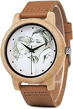 Best photo print watch Reviews